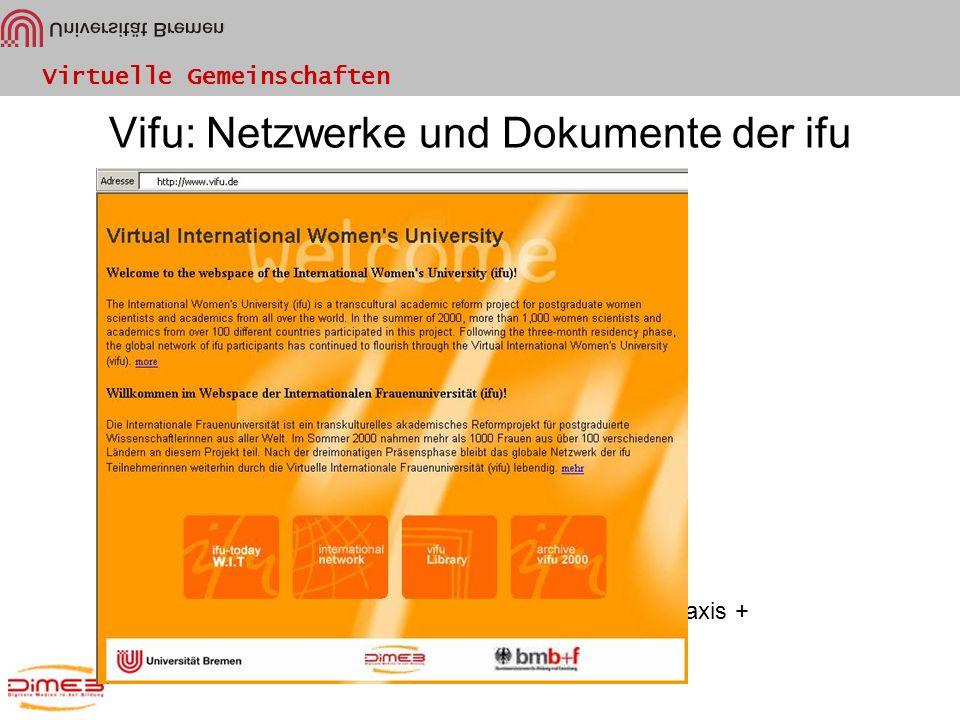 Virtuelle Gemeinschaften Vifu: Netzwerke und Dokumente der ifu Ifu 2000: 1000 Wissenschaftlerinnen aus 115 Ländern 6 Projektbereiche Interdisziplinär,