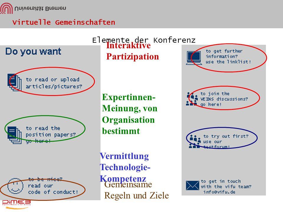 Virtuelle Gemeinschaften Elemente der Konferenz Interaktive Partizipation Expertinnen- Meinung, von Organisation bestimmt Gemeinsame Regeln und Ziele