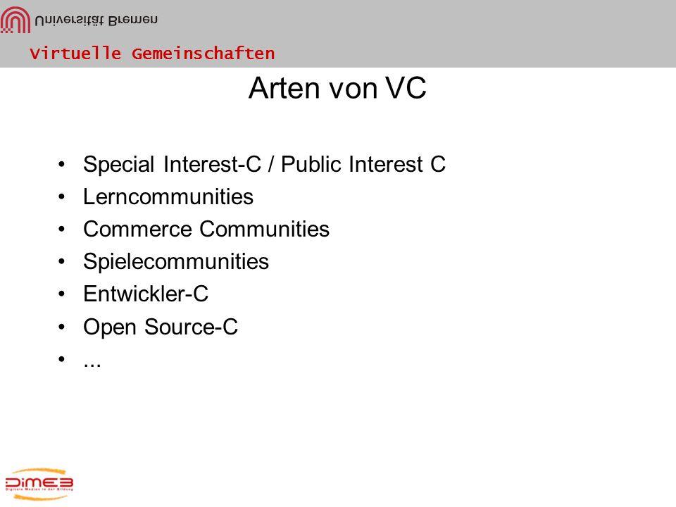 Virtuelle Gemeinschaften Arten von VC Special Interest-C / Public Interest C Lerncommunities Commerce Communities Spielecommunities Entwickler-C Open