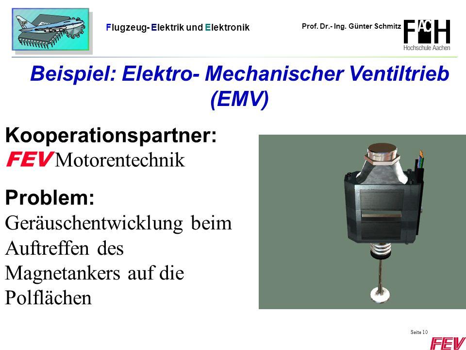 Prof. Dr.- Ing. Günter Schmitz Flugzeug- Elektrik und Elektronik Seite 10 Beispiel: Elektro- Mechanischer Ventiltrieb (EMV) Problem: Geräuschentwicklu