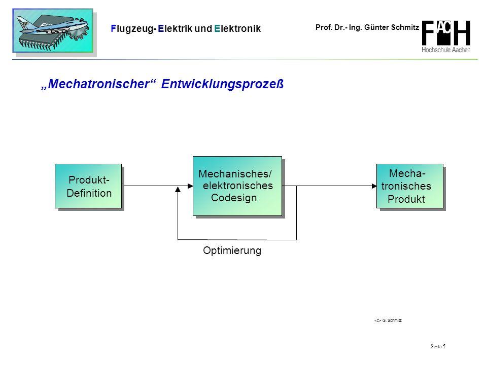 Prof. Dr.- Ing. Günter Schmitz Flugzeug- Elektrik und Elektronik Seite 5 Mechatronischer Entwicklungsprozeß Produkt- Definition Mechanisches/ elektron