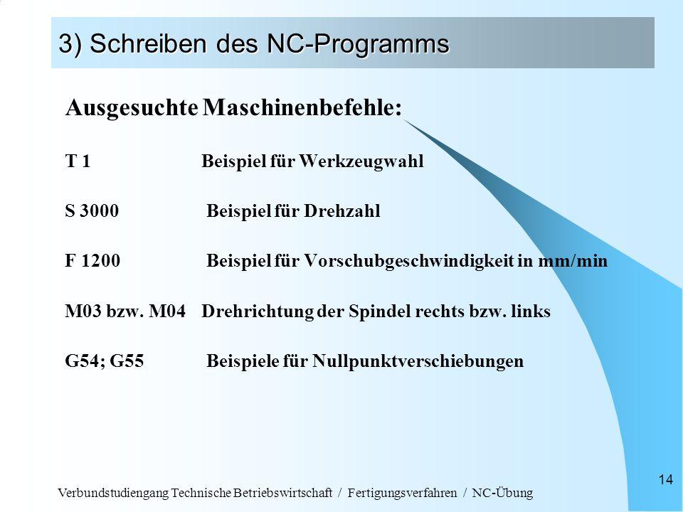 Verbundstudiengang Technische Betriebswirtschaft / Fertigungsverfahren / NC-Übung 14 3) Schreiben des NC-Programms Ausgesuchte Maschinenbefehle: T 1Be