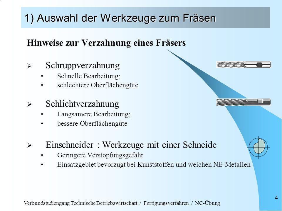 Verbundstudiengang Technische Betriebswirtschaft / Fertigungsverfahren / NC-Übung 4 1) Auswahl der Werkzeuge zum Fräsen Hinweise zur Verzahnung eines