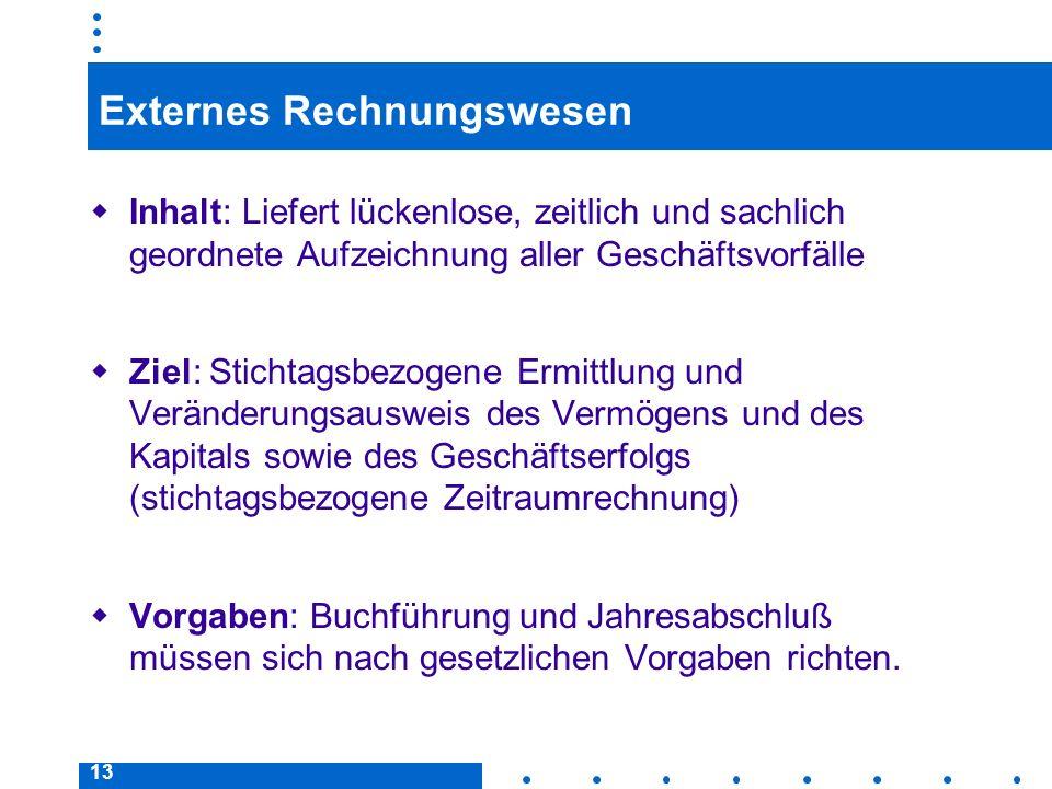 13 Externes Rechnungswesen Inhalt: Liefert lückenlose, zeitlich und sachlich geordnete Aufzeichnung aller Geschäftsvorfälle Ziel: Stichtagsbezogene Er