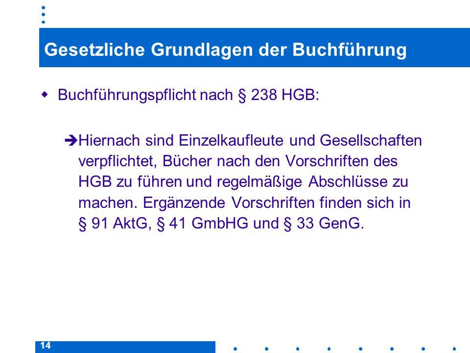 14 Gesetzliche Grundlagen der Buchführung Buchführungspflicht nach § 238 HGB: Hiernach sind Einzelkaufleute und Gesellschaften verpflichtet, Bücher na