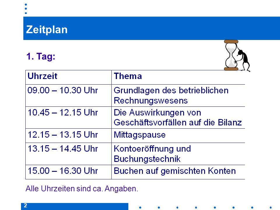 3 Zeitplan 2. Tag: Alle Uhrzeiten sind ca. Angaben.