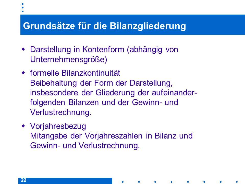 22 Grundsätze für die Bilanzgliederung Darstellung in Kontenform (abhängig von Unternehmensgröße) formelle Bilanzkontinuität Beibehaltung der Form der