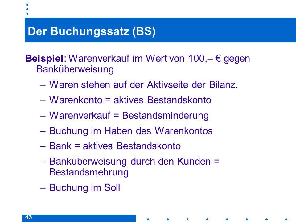 43 Der Buchungssatz (BS) Beispiel: Warenverkauf im Wert von 100,– gegen Banküberweisung –Waren stehen auf der Aktivseite der Bilanz. –Warenkonto = akt