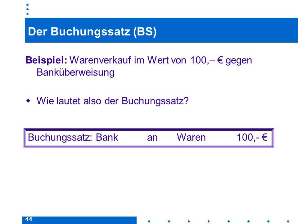 44 Der Buchungssatz (BS) Beispiel: Warenverkauf im Wert von 100,– gegen Banküberweisung Wie lautet also der Buchungssatz? Buchungssatz: BankanWaren100