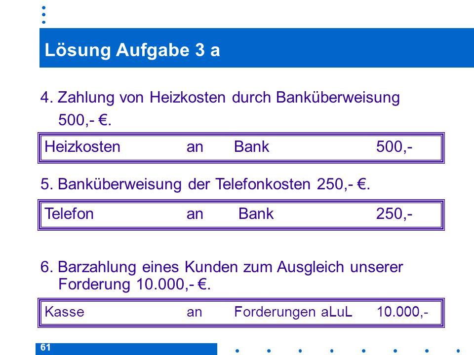 61 Lösung Aufgabe 3 a 4. Zahlung von Heizkosten durch Banküberweisung 500,-. Heizkostenan Bank500,- Telefonan Bank250,- Kassean Forderungen aLuL10.000