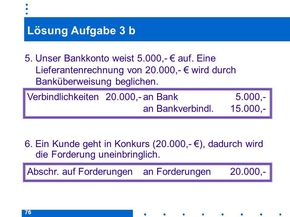 76 Lösung Aufgabe 3 b 5. Unser Bankkonto weist 5.000,- auf. Eine Lieferantenrechnung von 20.000,- wird durch Banküberweisung beglichen. Verbindlichkei