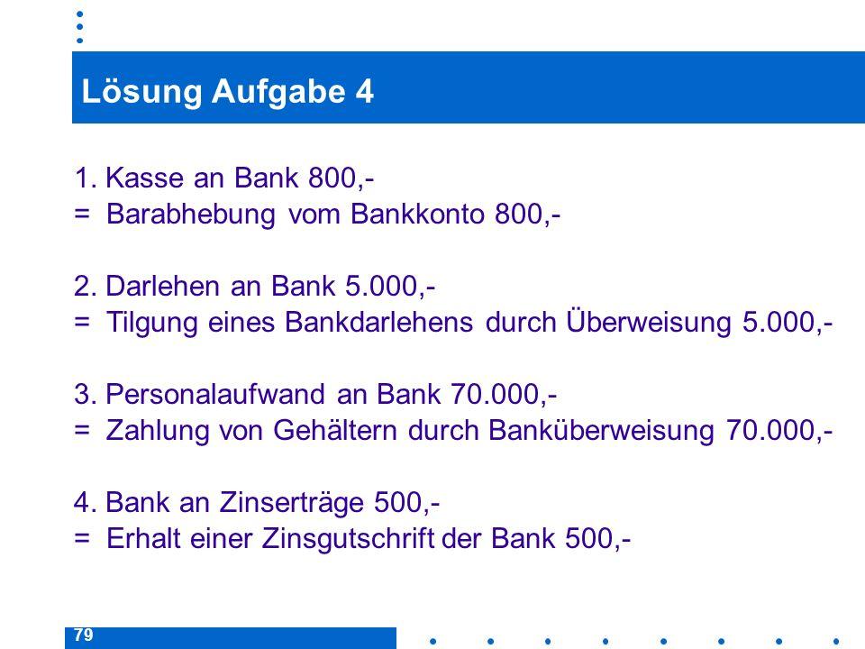 79 Lösung Aufgabe 4 1. Kasse an Bank 800,- = Barabhebung vom Bankkonto 800,- 2. Darlehen an Bank 5.000,- = Tilgung eines Bankdarlehens durch Überweisu