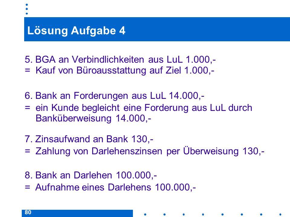 80 Lösung Aufgabe 4 5. BGA an Verbindlichkeiten aus LuL 1.000,- = Kauf von Büroausstattung auf Ziel 1.000,- 6. Bank an Forderungen aus LuL 14.000,- =