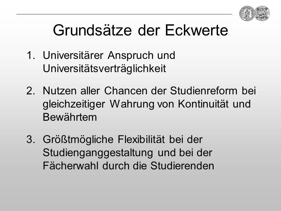 Grundsätze der Eckwerte 1.Universitärer Anspruch und Universitätsverträglichkeit 2.Nutzen aller Chancen der Studienreform bei gleichzeitiger Wahrung v