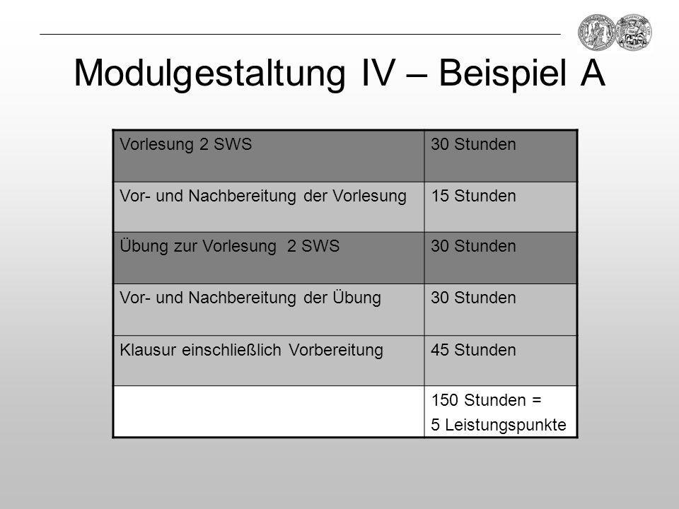 Modulgestaltung IV – Beispiel A Vorlesung 2 SWS30 Stunden Vor- und Nachbereitung der Vorlesung15 Stunden Übung zur Vorlesung 2 SWS30 Stunden Vor- und