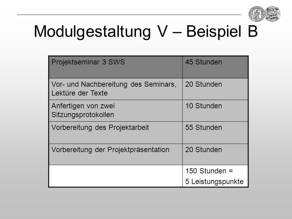 Modulgestaltung V – Beispiel B Projektseminar 3 SWS45 Stunden Vor- und Nachbereitung des Seminars, Lektüre der Texte 20 Stunden Anfertigen von zwei Si