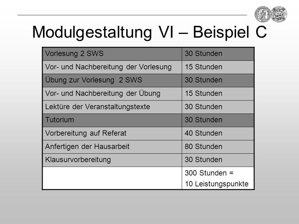 Modulgestaltung VI – Beispiel C Vorlesung 2 SWS30 Stunden Vor- und Nachbereitung der Vorlesung15 Stunden Übung zur Vorlesung 2 SWS30 Stunden Vor- und