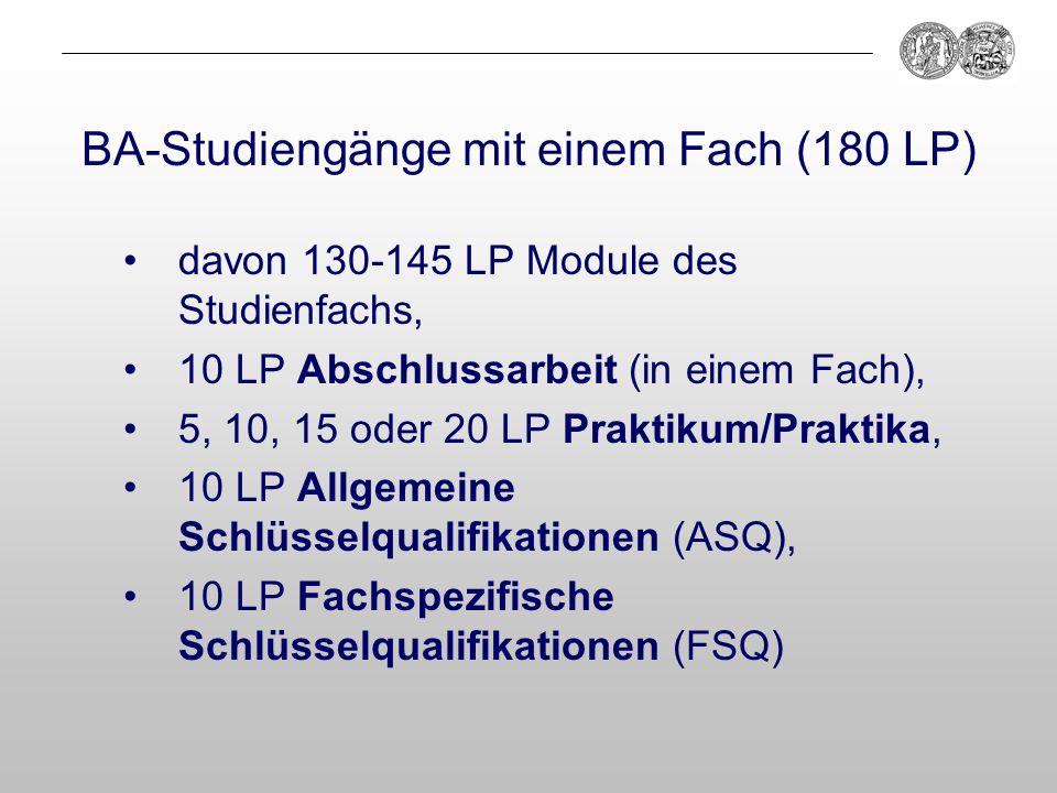 BA-Studiengänge mit einem Fach (180 LP) davon 130-145 LP Module des Studienfachs, 10 LP Abschlussarbeit (in einem Fach), 5, 10, 15 oder 20 LP Praktiku