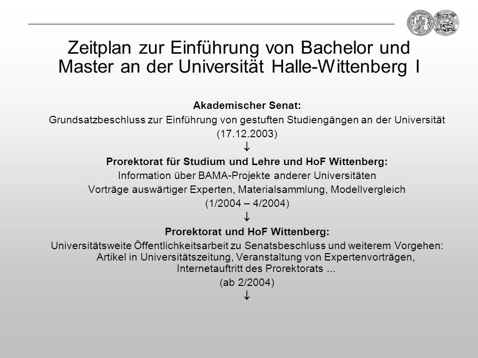 Akademischer Senat: Grundsatzbeschluss zur Einführung von gestuften Studiengängen an der Universität (17.12.2003) Prorektorat für Studium und Lehre un