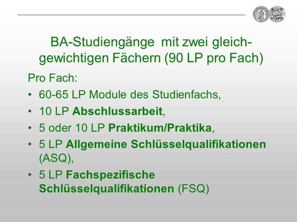 BA-Studiengänge mit zwei gleich- gewichtigen Fächern (90 LP pro Fach) Pro Fach: 60-65 LP Module des Studienfachs, 10 LP Abschlussarbeit, 5 oder 10 LP