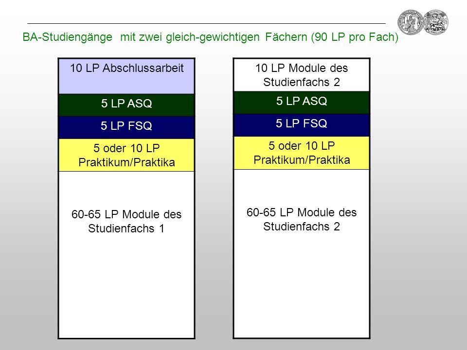 BA-Studiengänge mit zwei gleich-gewichtigen Fächern (90 LP pro Fach) 10 LP Abschlussarbeit 5 LP ASQ 5 LP FSQ 5 oder 10 LP Praktikum/Praktika 60-65 LP