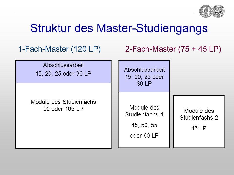 2-Fach-Master (75 + 45 LP)1-Fach-Master (120 LP) Abschlussarbeit 15, 20, 25 oder 30 LP Module des Studienfachs 1 45, 50, 55 oder 60 LP Abschlussarbeit
