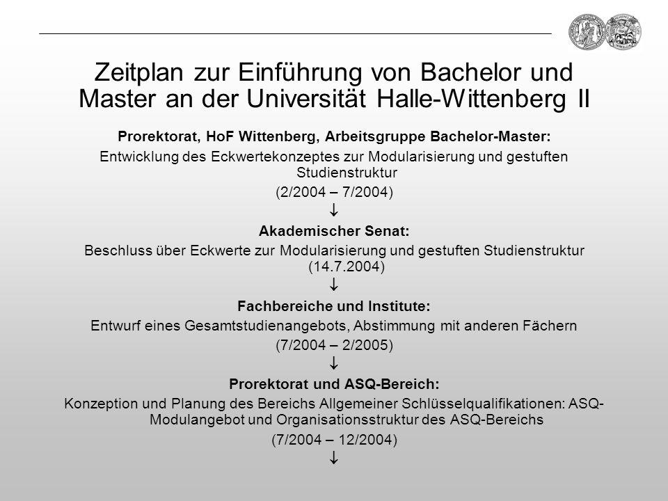 Prorektorat, HoF Wittenberg, Arbeitsgruppe Bachelor-Master: Entwicklung des Eckwertekonzeptes zur Modularisierung und gestuften Studienstruktur (2/200