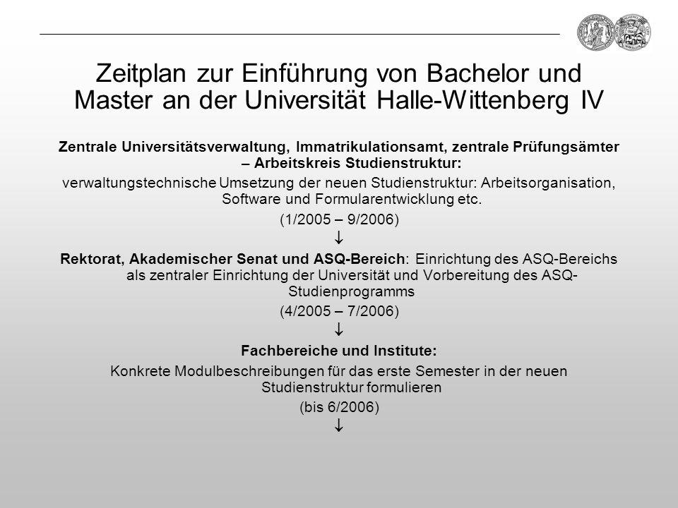Organisation an der Uni Halle Prorektorat für Studium und Lehre Arbeitskreis Studienstrukturreform (Prorektorat, Hochschullehrer, ZUV, HoF) Koordi- nierungs- stelle HoF BA-MA- Beauftrager Bio BA-MA- Beauftrager Erzwis BA-MA- Beauftrager Med BA-MA- Beauftrager M/S/S BA-MA- Beauftrager Pharma BA-MA- Beauftrager Sp/Lit BA-MA- Beauftrager LW BA-MA- Beauftrager Ma/In BA-MA- Beauftrager Jura BA-MA- Beauftrager G/P/S BA-MA- Beauftrager Physik Ba-Ma-Beauftrager Theo BA-MA- Beauftrager Geo BA-MA- Beauftrager BC/BT BA-MA- Beauftrager Ingwiss.