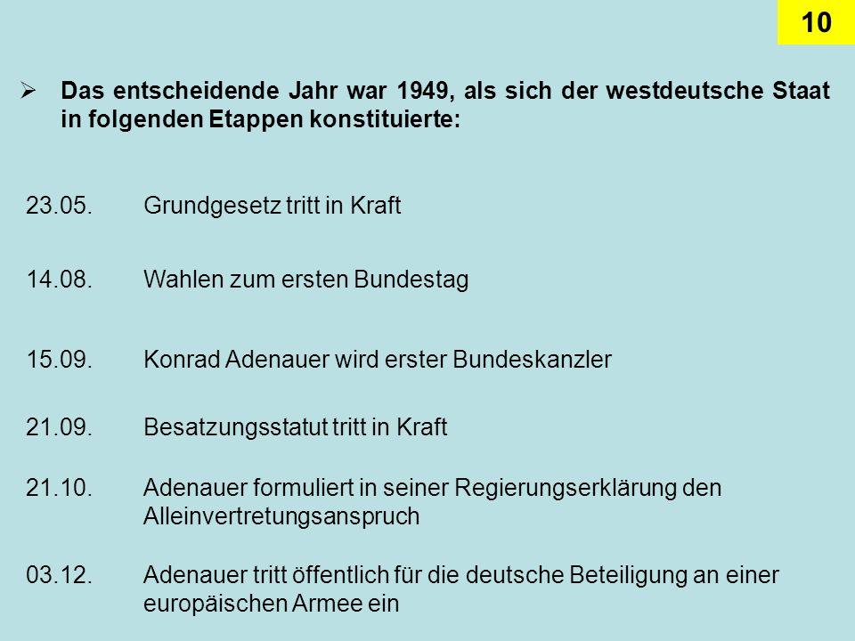 10 Das entscheidende Jahr war 1949, als sich der westdeutsche Staat in folgenden Etappen konstituierte: 23.05.Grundgesetz tritt in Kraft 15.09. Konrad