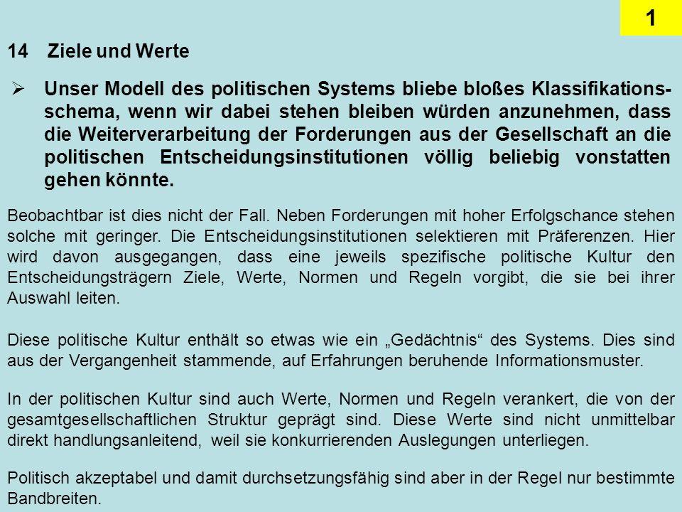1 14Ziele und Werte Unser Modell des politischen Systems bliebe bloßes Klassifikations- schema, wenn wir dabei stehen bleiben würden anzunehmen, dass