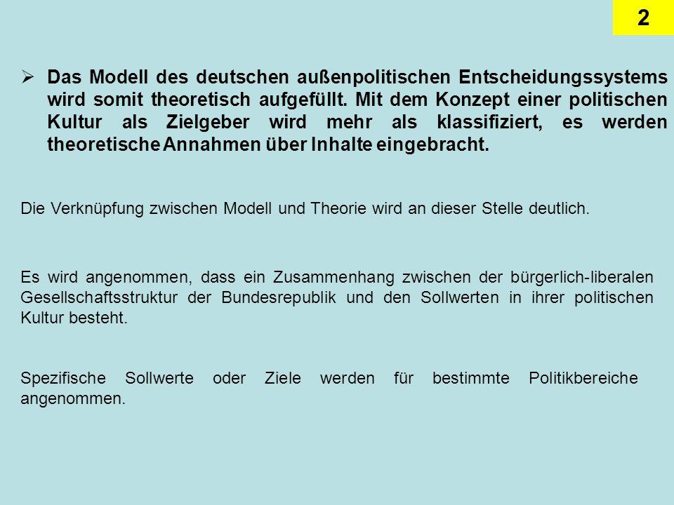 2 Das Modell des deutschen außenpolitischen Entscheidungssystems wird somit theoretisch aufgefüllt. Mit dem Konzept einer politischen Kultur als Zielg