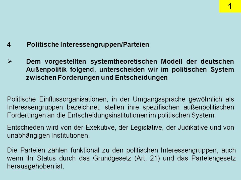 2 Parteien Parteien sind nach funktionalem Verständnis institutionalisierte und damit privilegierte Interessengruppen mit spezifischen Anforderungen an das außenpolitische Entscheidungssystem.