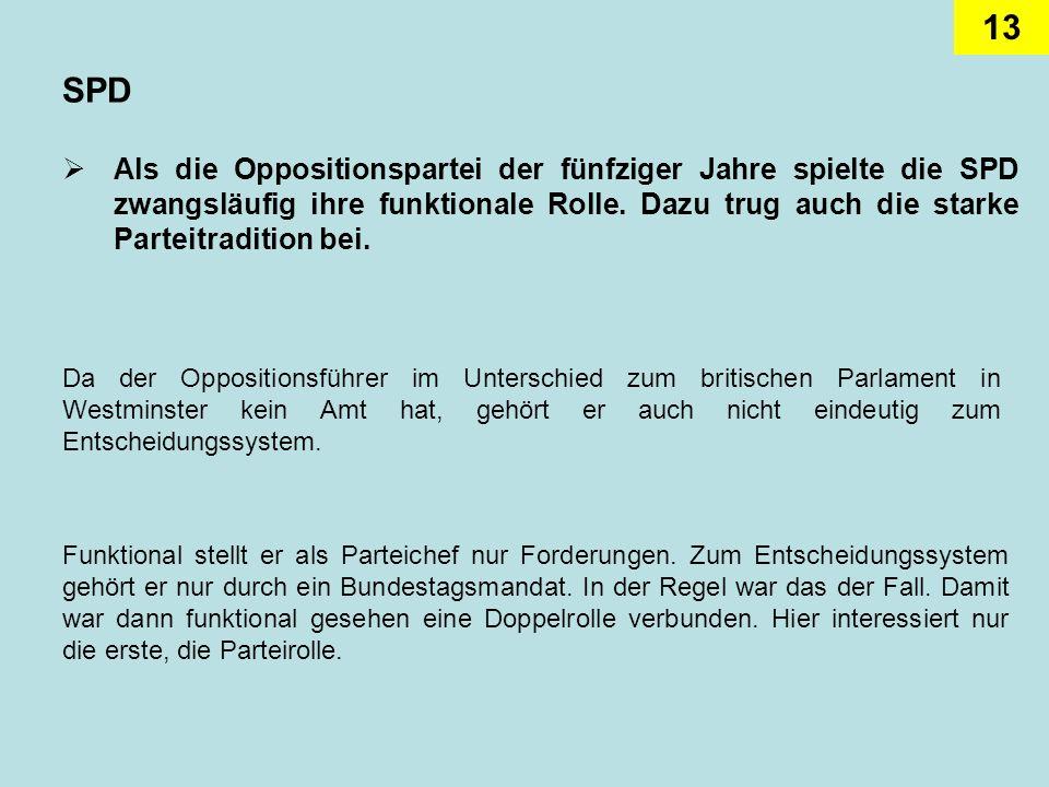 13 SPD Als die Oppositionspartei der fünfziger Jahre spielte die SPD zwangsläufig ihre funktionale Rolle. Dazu trug auch die starke Parteitradition be