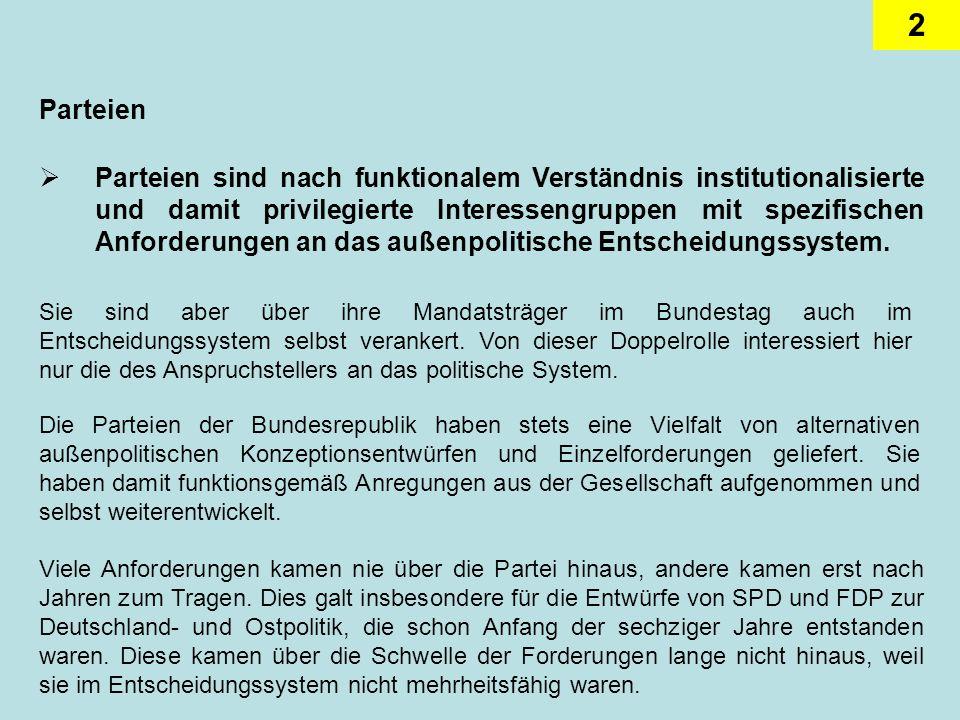 13 SPD Als die Oppositionspartei der fünfziger Jahre spielte die SPD zwangsläufig ihre funktionale Rolle.