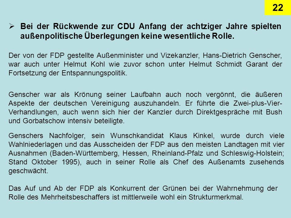 22 Bei der Rückwende zur CDU Anfang der achtziger Jahre spielten außenpolitische Überlegungen keine wesentliche Rolle. Der von der FDP gestellte Außen