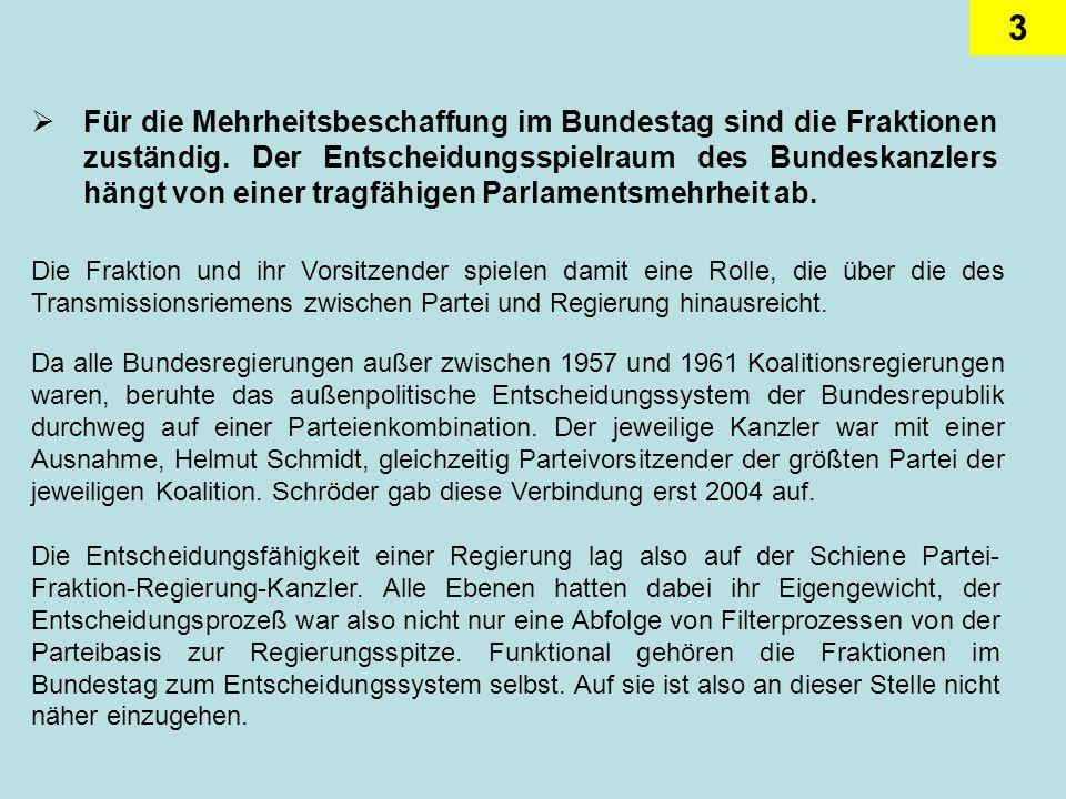 3 Für die Mehrheitsbeschaffung im Bundestag sind die Fraktionen zuständig. Der Entscheidungsspielraum des Bundeskanzlers hängt von einer tragfähigen P