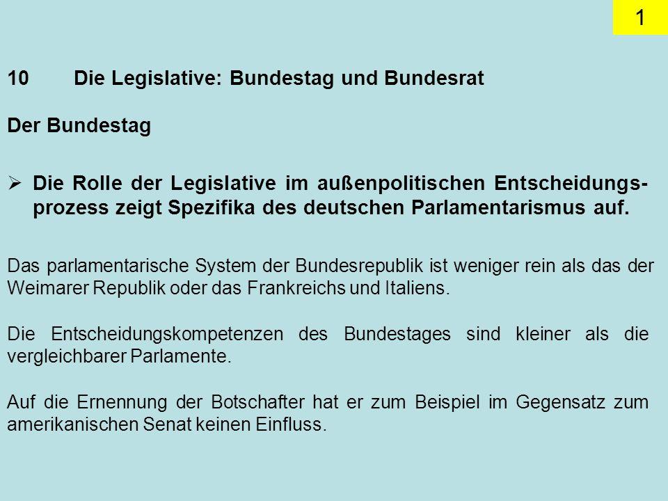 1 10Die Legislative: Bundestag und Bundesrat Die Rolle der Legislative im außenpolitischen Entscheidungs- prozess zeigt Spezifika des deutschen Parlamentarismus auf.