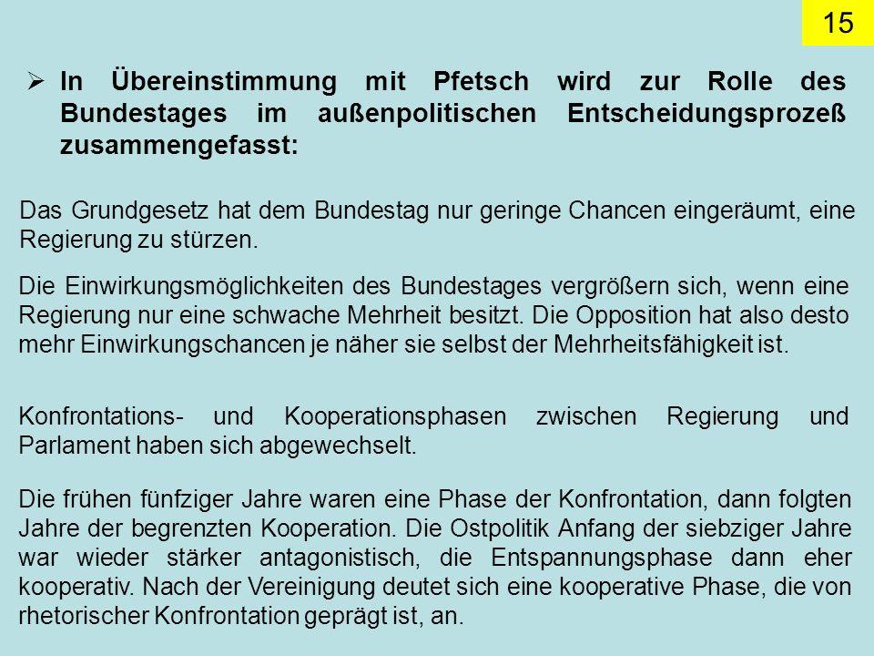 15 In Übereinstimmung mit Pfetsch wird zur Rolle des Bundestages im außenpolitischen Entscheidungsprozeß zusammengefasst: Das Grundgesetz hat dem Bundestag nur geringe Chancen eingeräumt, eine Regierung zu stürzen.