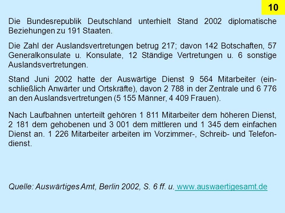 10 Die Bundesrepublik Deutschland unterhielt Stand 2002 diplomatische Beziehungen zu 191 Staaten.