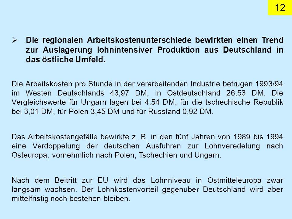 12 Die regionalen Arbeitskostenunterschiede bewirkten einen Trend zur Auslagerung lohnintensiver Produktion aus Deutschland in das östliche Umfeld.