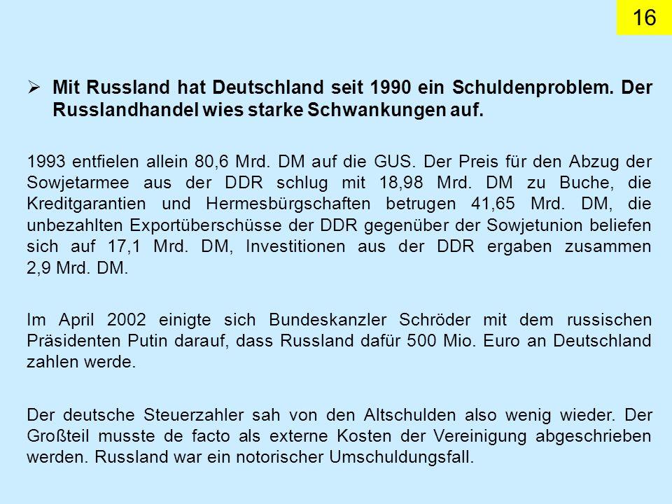 16 Mit Russland hat Deutschland seit 1990 ein Schuldenproblem.