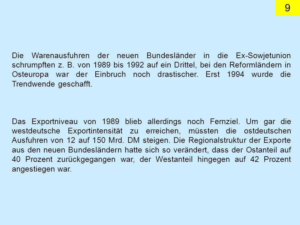 10 Mitte der neunziger Jahre kam der gesamtdeutsche Osthandel wieder in Gang, das Exportwachstums in den Neuen Länder blieb schwach.