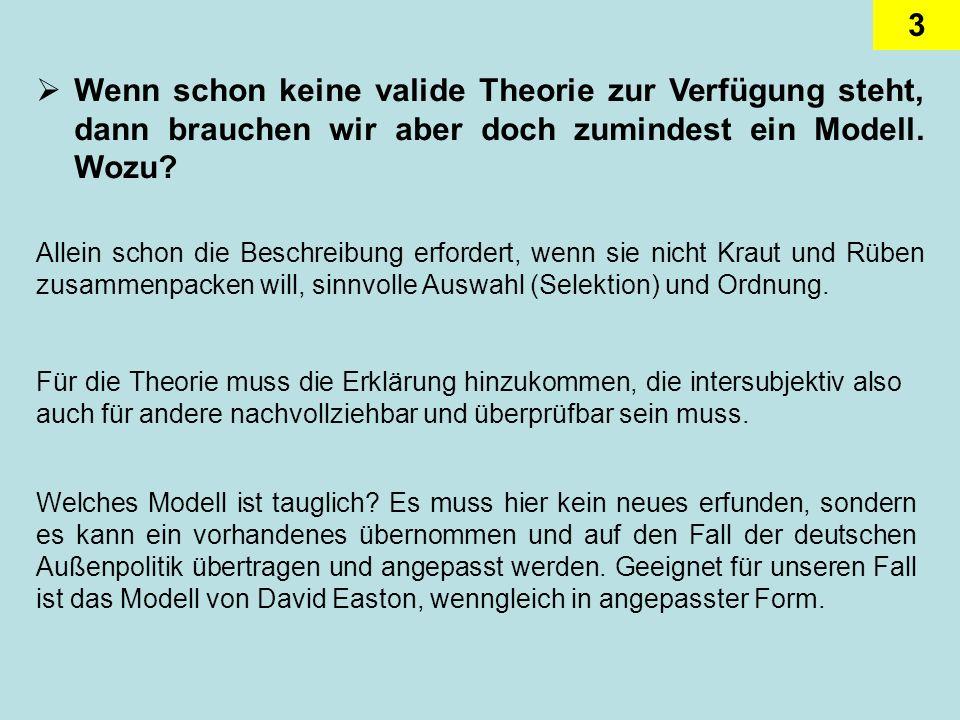 3 Wenn schon keine valide Theorie zur Verfügung steht, dann brauchen wir aber doch zumindest ein Modell. Wozu? Allein schon die Beschreibung erfordert