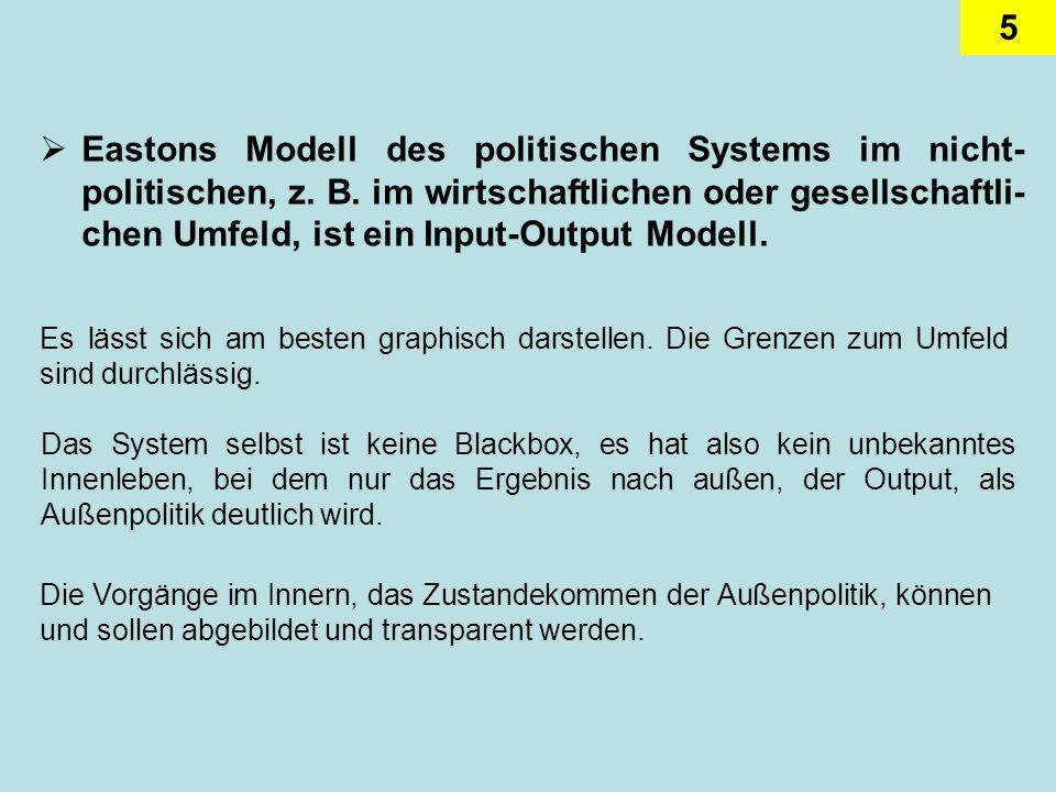 5 Eastons Modell des politischen Systems im nicht- politischen, z. B. im wirtschaftlichen oder gesellschaftli- chen Umfeld, ist ein Input-Output Model