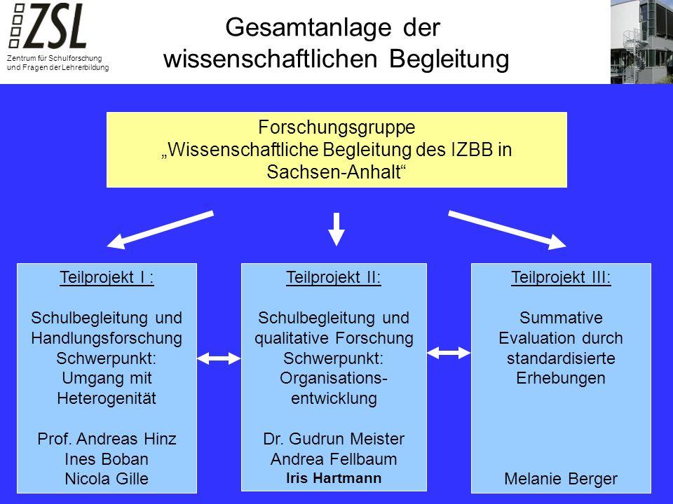 Gesamtanlage der wissenschaftlichen Begleitung Forschungsgruppe Wissenschaftliche Begleitung des IZBB in Sachsen-Anhalt Teilprojekt I : Schulbegleitung und Handlungsforschung Schwerpunkt: Umgang mit Heterogenität Prof.