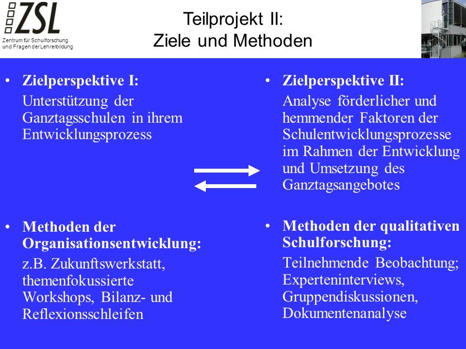 Teilprojekt III: Summative Evaluation Zeitablauf für Teilprojekt II: Organisationsentwicklung Zentrum für Schulforschung und Fragen der Lehrerbildung 4-8/05 9/05-12/05 1-3/06 4-6/06 7/06-1/07 2-3/07 4/07-3/08 Typisie- rung ge- förderter Ganztags- schulen Meinungs- bild/ Gruppen- diskussion mit Schul- leitern Aufbau eines Koopera- tionsnetz- werkes Päda- gogischer Tag Zukunfts- werk- statt mit Steuer- gruppen- leitern Erstellung eines Methoden- koffers zur Selbst- evaluation Rückkopp- lung und Diskussion erster Forschungs -ergebnisse Begleitung konkreter Projektvor- haben durch kritische Freunde Durchfüh- rung schul- interner Zukunfts- werkstätten Weitere Un- terstützungs- angebote/ Wiederholung von Zukunfts- werkstätten Erarbeitung von Fallstudien