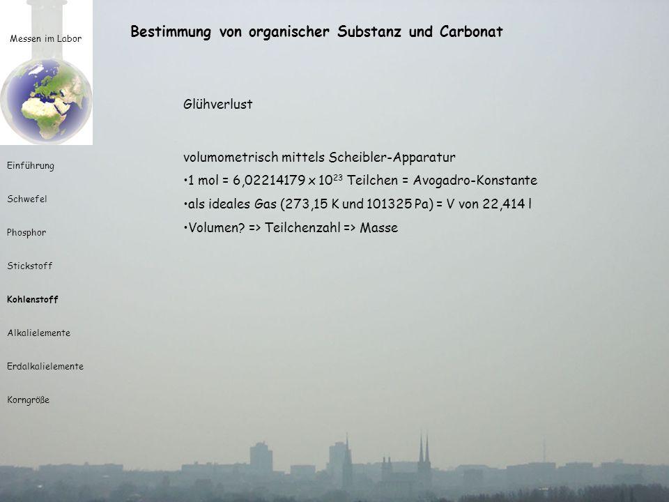 Messen im Labor Einführung Schwefel Phosphor Stickstoff Kohlenstoff Alkalielemente Erdalkalielemente Korngröße Bestimmung von organischer Substanz und Carbonat Glühverlust volumometrisch mittels Scheibler-Apparatur 1 mol = 6,02214179 x 10 23 Teilchen = Avogadro-Konstante als ideales Gas (273,15 K und 101325 Pa) = V von 22,414 l Volumen.