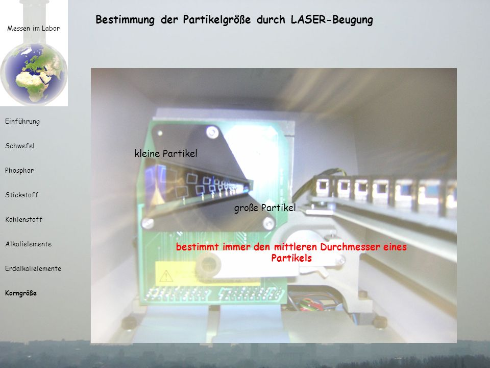Messen im Labor Einführung Schwefel Phosphor Stickstoff Kohlenstoff Alkalielemente Erdalkalielemente Korngröße Bestimmung der Partikelgröße durch LASE
