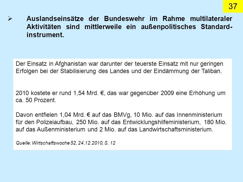 37 Auslandseinsätze der Bundeswehr im Rahme multilateraler Aktivitäten sind mittlerweile ein außenpolitisches Standard- instrument. Der Einsatz in Afg