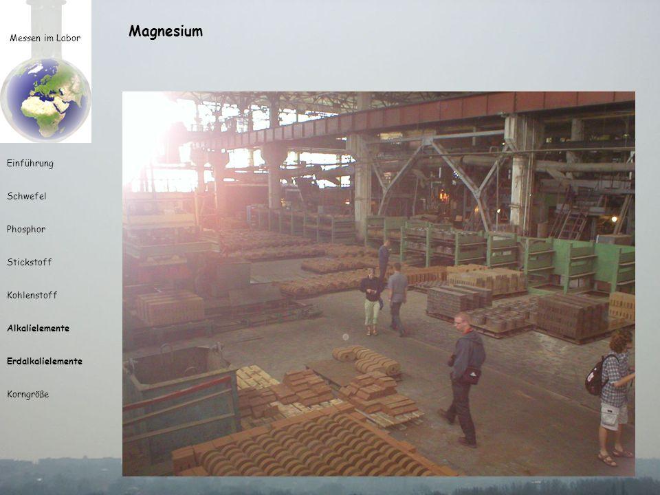Messen im Labor Einführung Schwefel Phosphor Stickstoff Kohlenstoff Alkalielemente Erdalkalielemente Korngröße Magnesium Herkunft des Namens umstritte